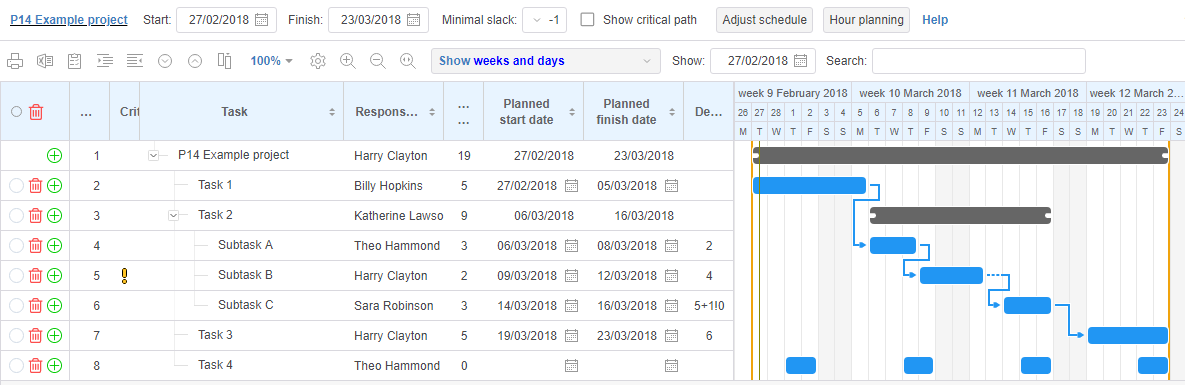 Project Management System Software Tool With Gantt Chart And